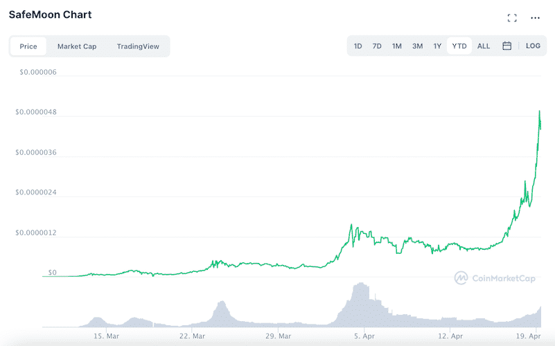 hoe kan je safemoon crypto kopen